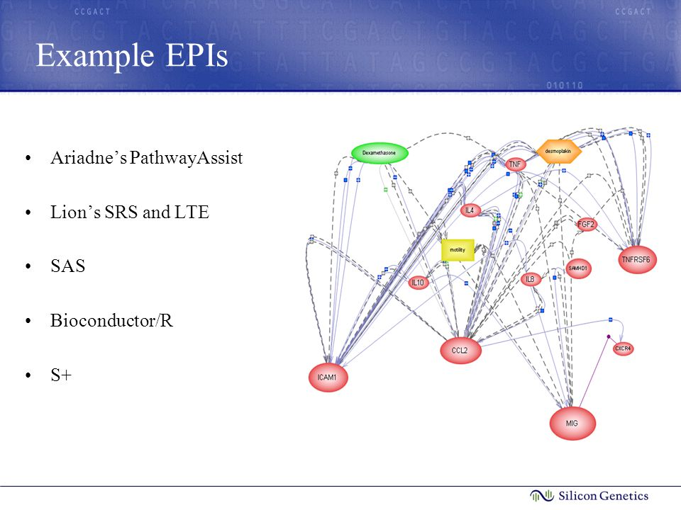 Example EPIs Ariadne's PathwayAssist Lion's SRS and LTE SAS Bioconductor/R S+