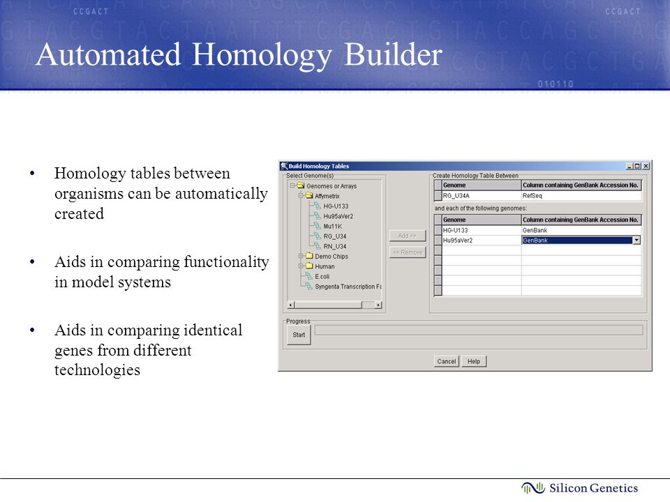 Automated Homology Builder Homology tables between organisms can be automatically created Aids in comparing functionality in model systems Aids in comparing identical genes from different technologies