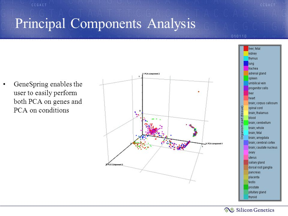 Principal Components Analysis GeneSpring enables the user to easily perform both PCA on genes and PCA on conditions