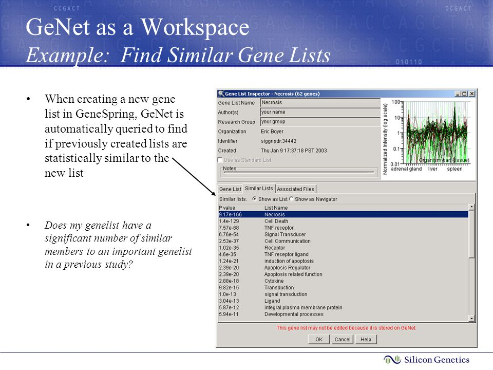 GeNet as a Workspace Example: Find Similar Gene Lists When creating a new gene list in GeneSpring, GeNet is automatically queried to find if previously created lists are statistically similar to the new list Does my genelist have a significant number of similar members to an important genelist in a previous study