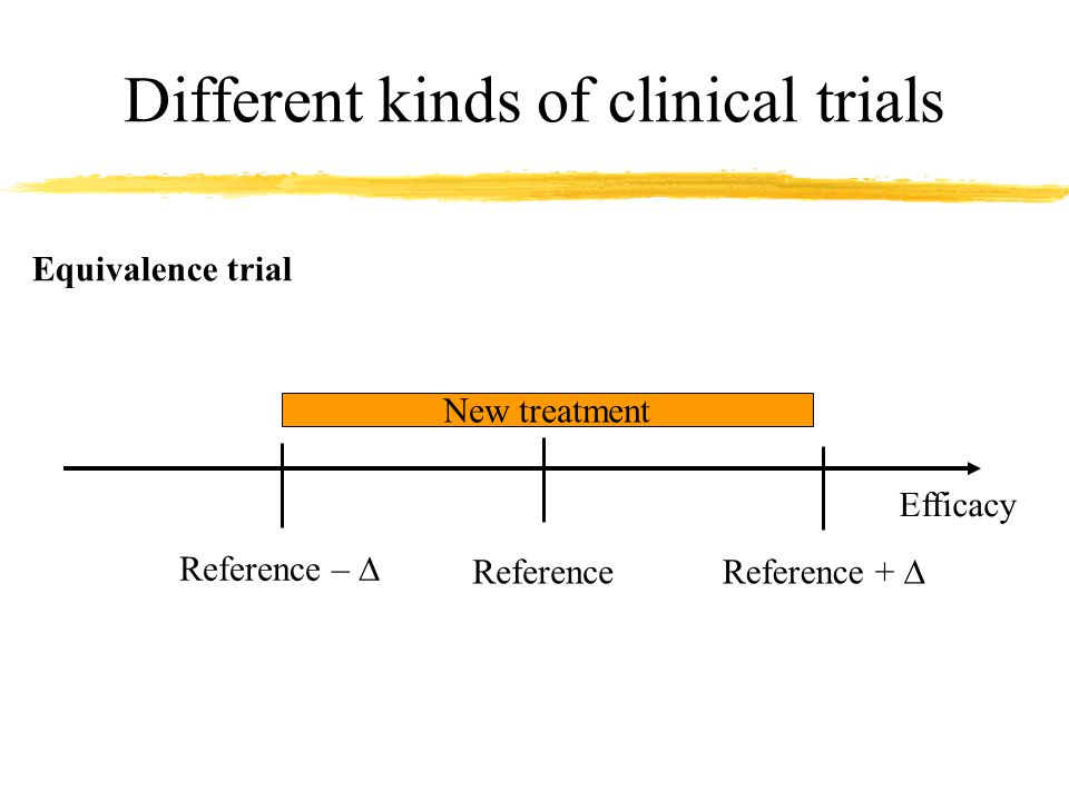 Different kinds of clinical trials Efficacy Equivalence trial Reference Reference –  New treatment Reference + 
