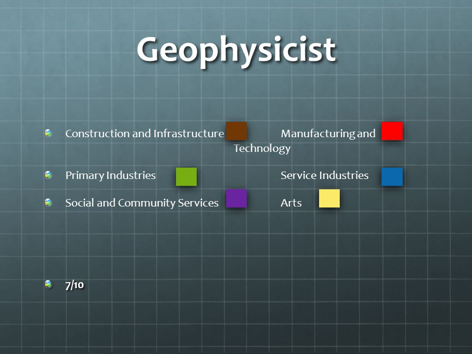 Geophysicist Construction and Infrastructure Manufacturing and Technology Primary Industries Service Industries Social and Community ServicesArts7/10