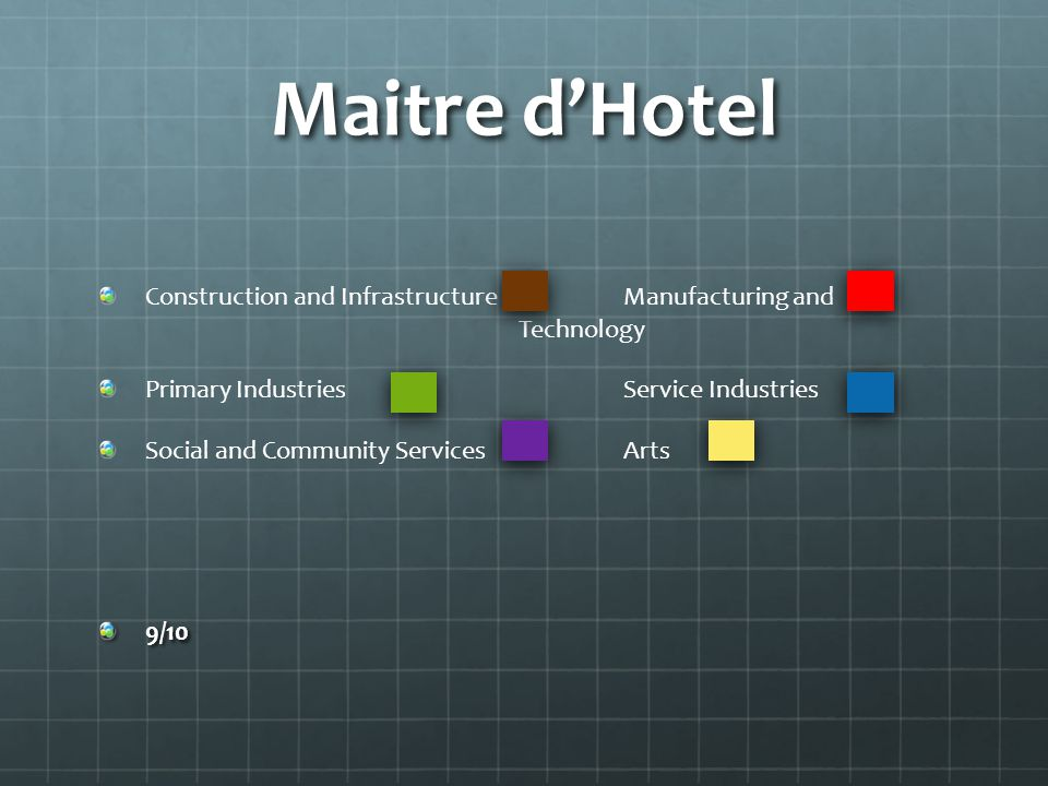 Maitre d'Hotel Construction and Infrastructure Manufacturing and Technology Primary Industries Service Industries Social and Community ServicesArts9/10