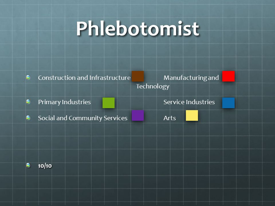 Phlebotomist Construction and Infrastructure Manufacturing and Technology Primary Industries Service Industries Social and Community ServicesArts10/10