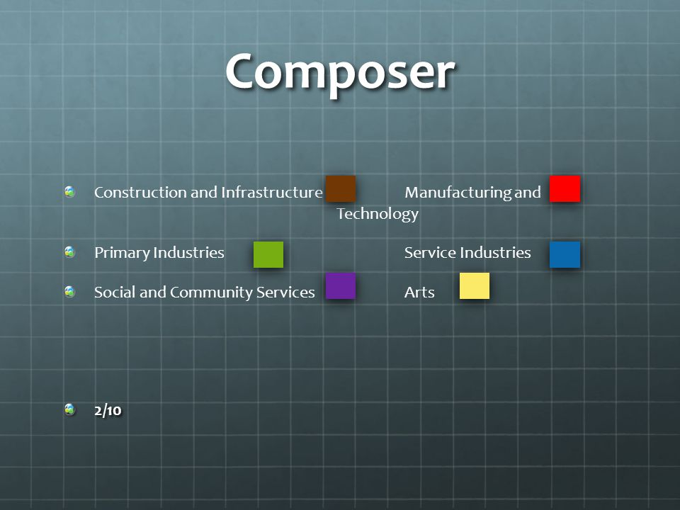 Composer Construction and Infrastructure Manufacturing and Technology Primary Industries Service Industries Social and Community ServicesArts2/10