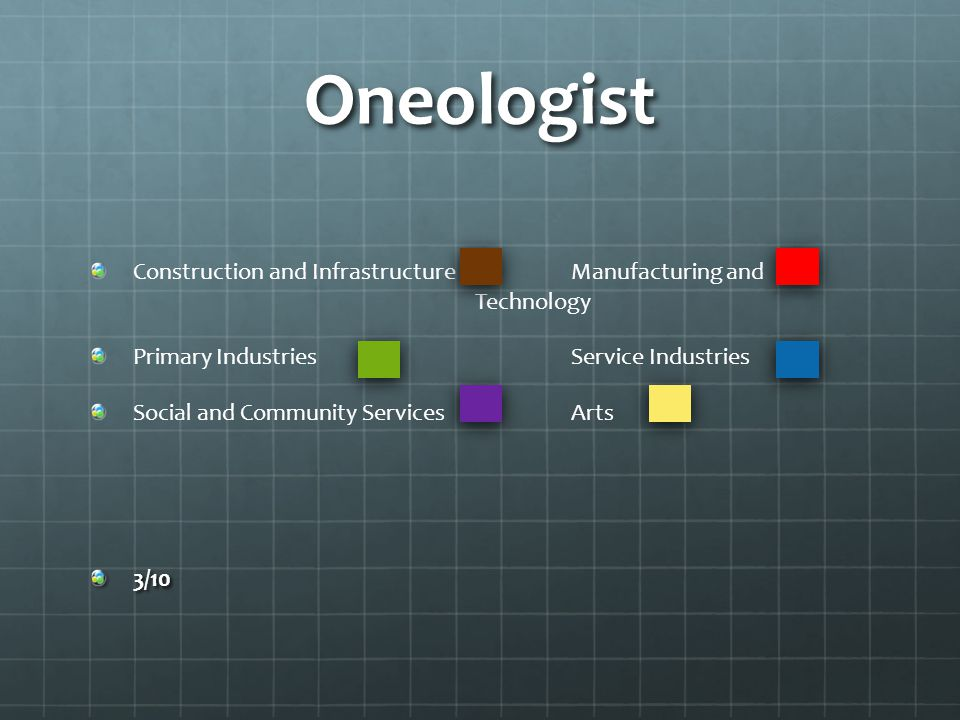 Oneologist Construction and Infrastructure Manufacturing and Technology Primary Industries Service Industries Social and Community ServicesArts3/10