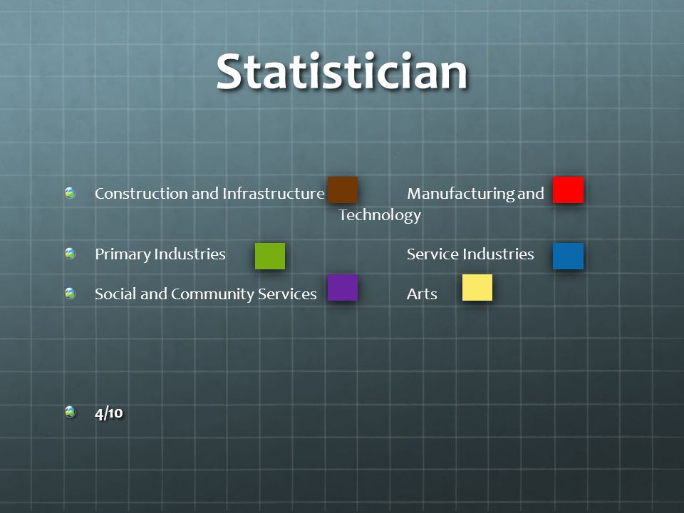 Statistician Construction and Infrastructure Manufacturing and Technology Primary Industries Service Industries Social and Community ServicesArts4/10