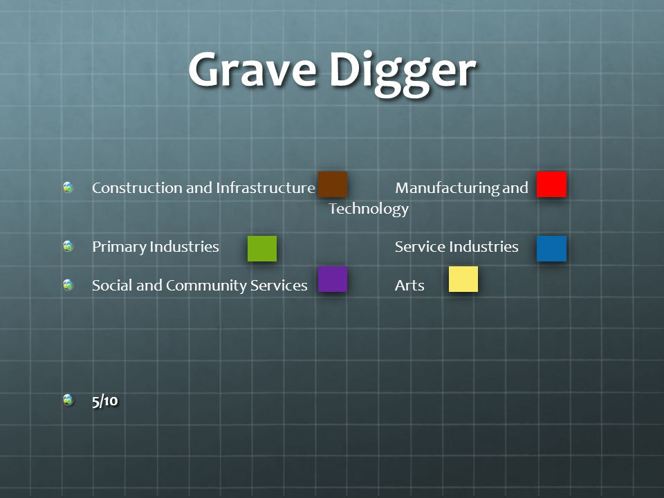 Grave Digger Construction and Infrastructure Manufacturing and Technology Primary Industries Service Industries Social and Community ServicesArts5/10