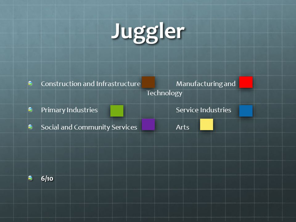 Juggler Construction and Infrastructure Manufacturing and Technology Primary Industries Service Industries Social and Community ServicesArts6/10
