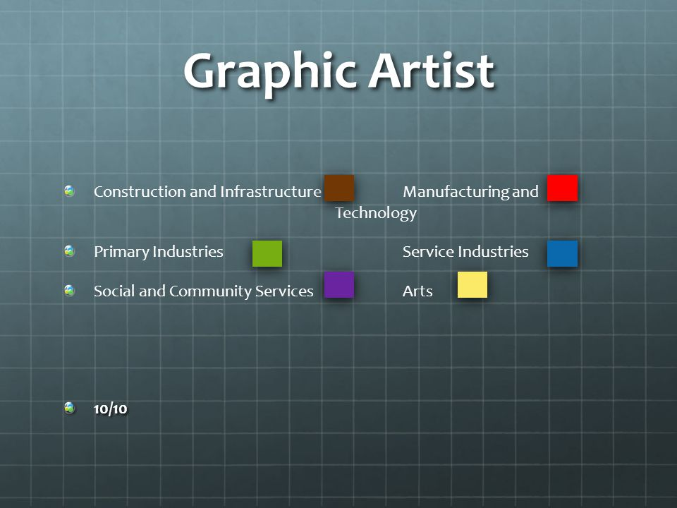 Graphic Artist Construction and Infrastructure Manufacturing and Technology Primary Industries Service Industries Social and Community ServicesArts10/10