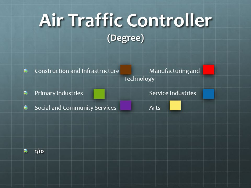 Air Traffic Controller (Degree) Construction and Infrastructure Manufacturing and Technology Primary Industries Service Industries Social and Community ServicesArts1/10