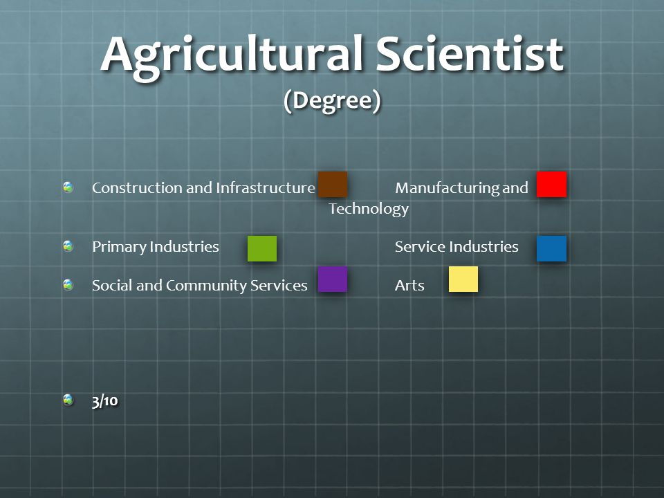 Agricultural Scientist (Degree) Construction and Infrastructure Manufacturing and Technology Primary Industries Service Industries Social and Community ServicesArts3/10
