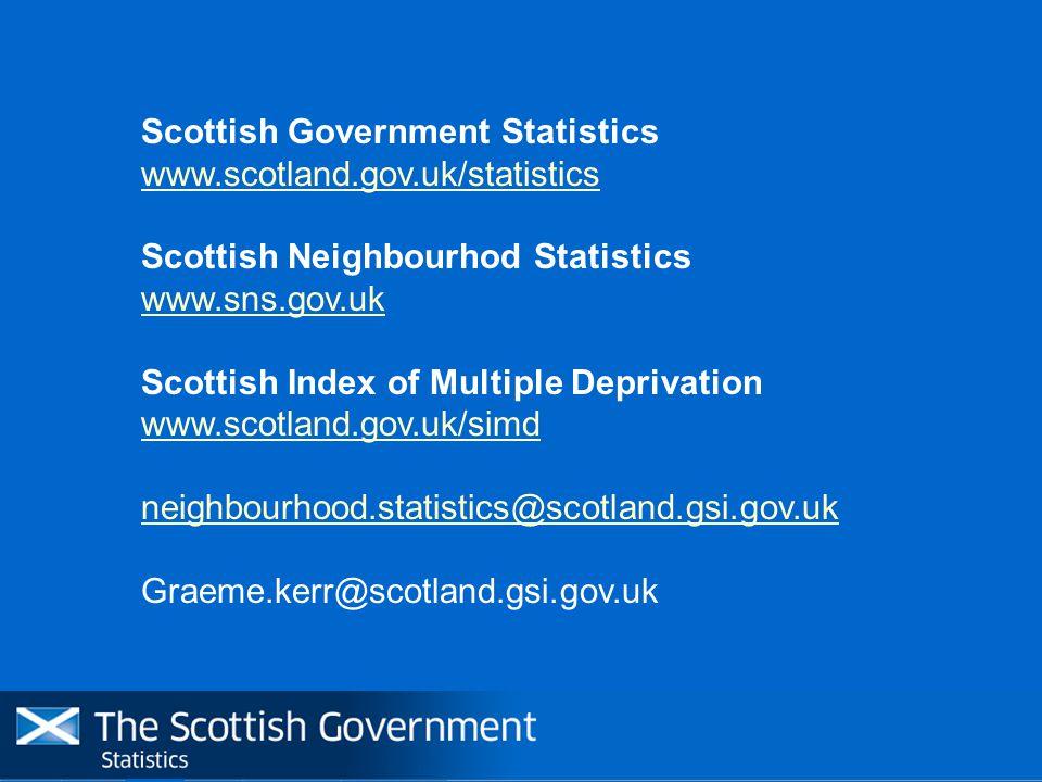 Scottish Government Statistics www.scotland.gov.uk/statistics Scottish Neighbourhod Statistics www.sns.gov.uk Scottish Index of Multiple Deprivation www.scotland.gov.uk/simd neighbourhood.statistics@scotland.gsi.gov.uk Graeme.kerr@scotland.gsi.gov.uk