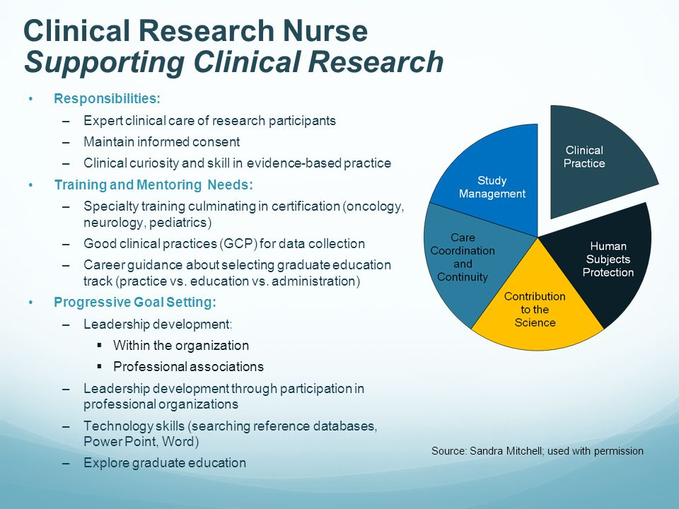 Clinical Research Nurse Supporting Clinical Research Responsibilities: –Expert clinical care of research participants –Maintain informed consent –Clinical curiosity and skill in evidence-based practice Training and Mentoring Needs: –Specialty training culminating in certification (oncology, neurology, pediatrics) –Good clinical practices (GCP) for data collection –Career guidance about selecting graduate education track (practice vs.