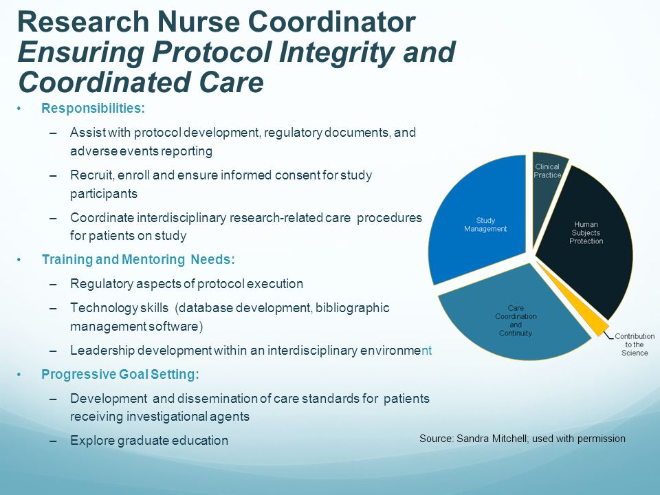 Research Nurse Coordinator Ensuring Protocol Integrity and Coordinated Care Responsibilities: –Assist with protocol development, regulatory documents, and adverse events reporting –Recruit, enroll and ensure informed consent for study participants –Coordinate interdisciplinary research-related care procedures for patients on study Training and Mentoring Needs: –Regulatory aspects of protocol execution –Technology skills (database development, bibliographic management software) –Leadership development within an interdisciplinary environment Progressive Goal Setting: –Development and dissemination of care standards for patients receiving investigational agents –Explore graduate education Source: Sandra Mitchell; used with permission
