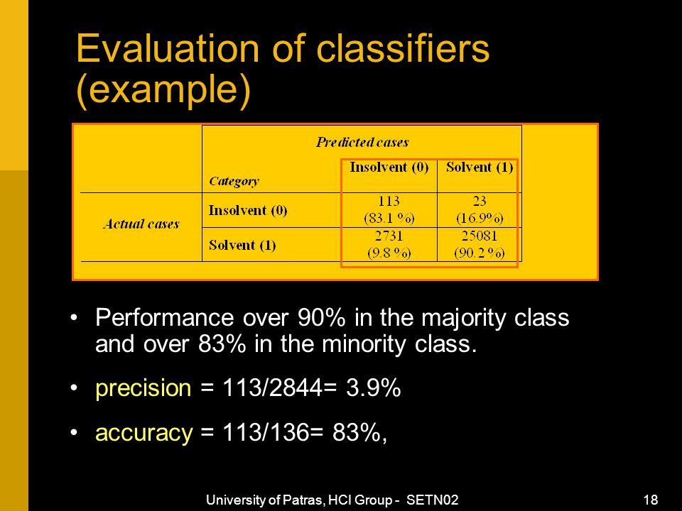 University of Patras, HCI Group - SETN02 18 Evaluation of classifiers (example) Performance over 90% in the majority class and over 83% in the minority class.