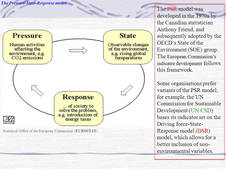 The Pressure-State-Response model PSR European Commission's indicator development The PSR model was developed in the 1970s by the Canadian statisticia