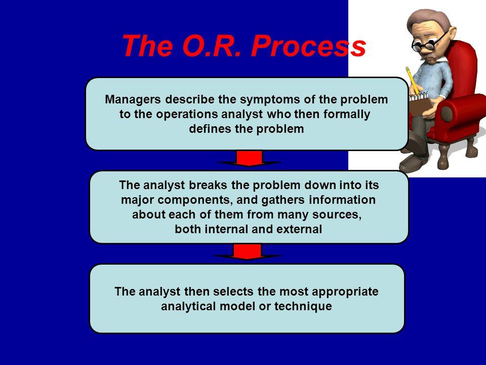 The O.R.