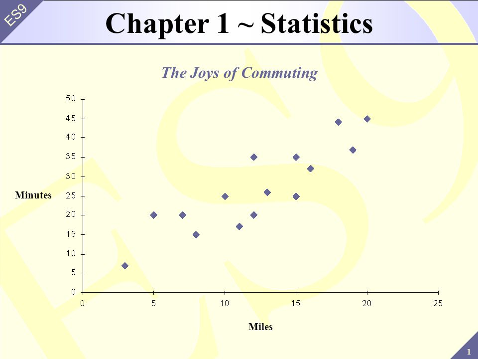 2 ES9 Chapter Goals Create an initial image of the field of statistics Introduce several basic vocabulary words used in studying statistics: population, variable, statistic Learn how to obtain sample data