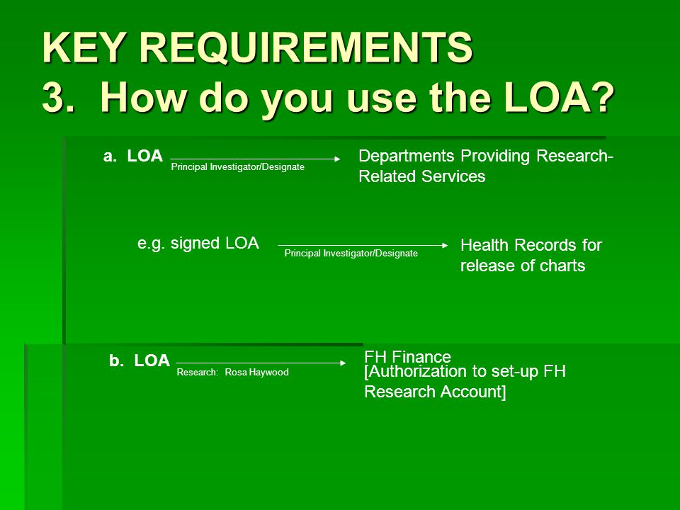 KEY REQUIREMENTS 3. How do you use the LOA. a.