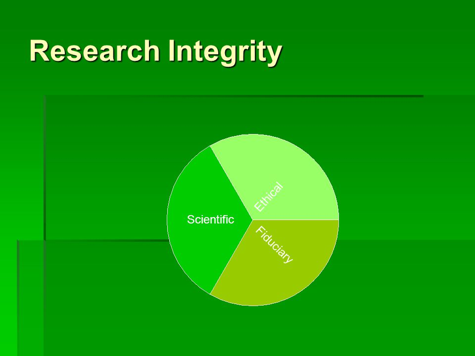 Research Integrity Scientific Ethical Fiduciary