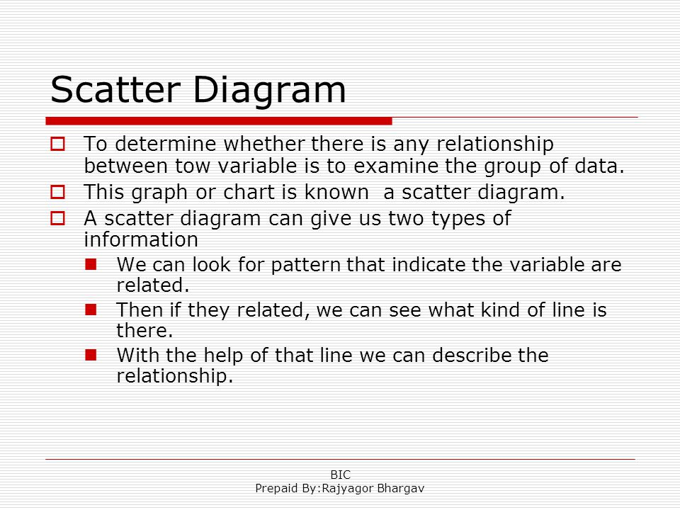 Scatter Diagram  To determine whether there is any relationship between tow variable is to examine the group of data.