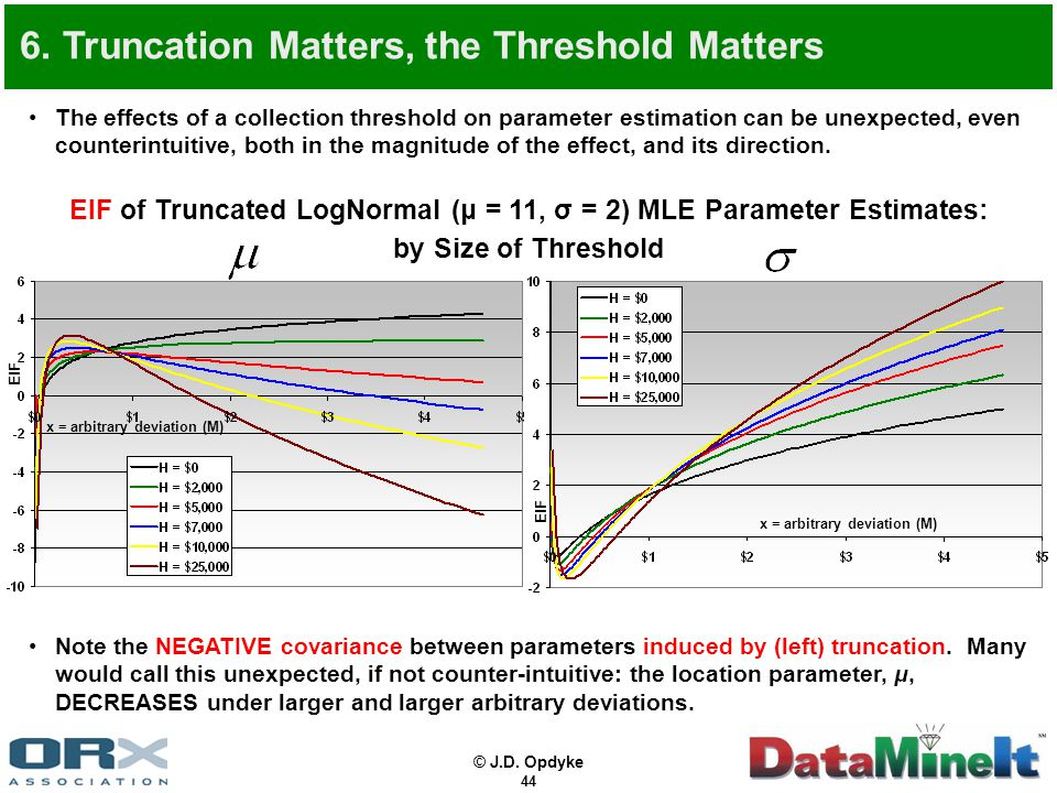 © J.D. Opdyke 44 6. Truncation Matters, the Threshold Matters The effects of a collection threshold on parameter estimation can be unexpected, even co