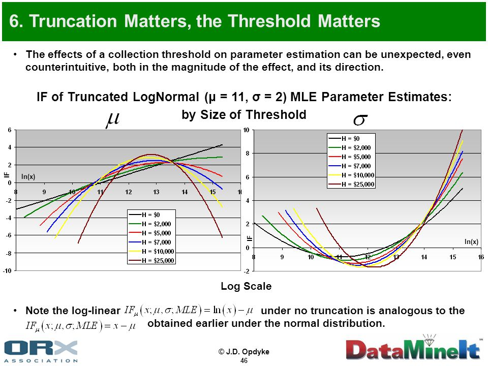© J.D. Opdyke 46 6. Truncation Matters, the Threshold Matters Log Scale The effects of a collection threshold on parameter estimation can be unexpecte