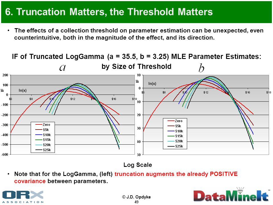 © J.D. Opdyke 49 6. Truncation Matters, the Threshold Matters The effects of a collection threshold on parameter estimation can be unexpected, even co