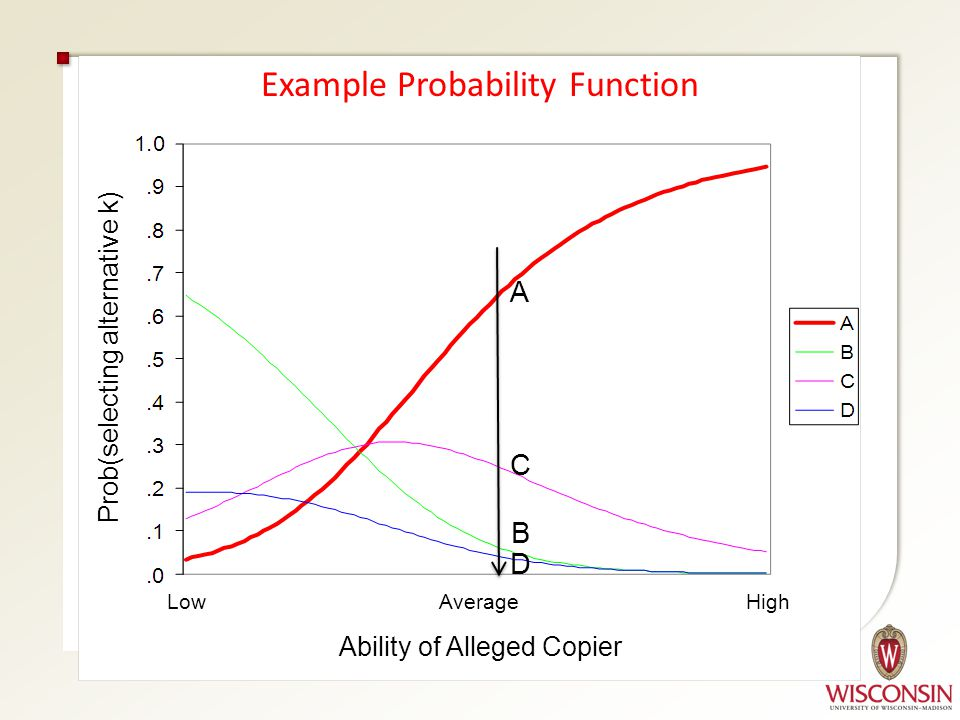 Example Probability Function Low Average High Ability of Alleged Copier Prob(selecting alternative k)