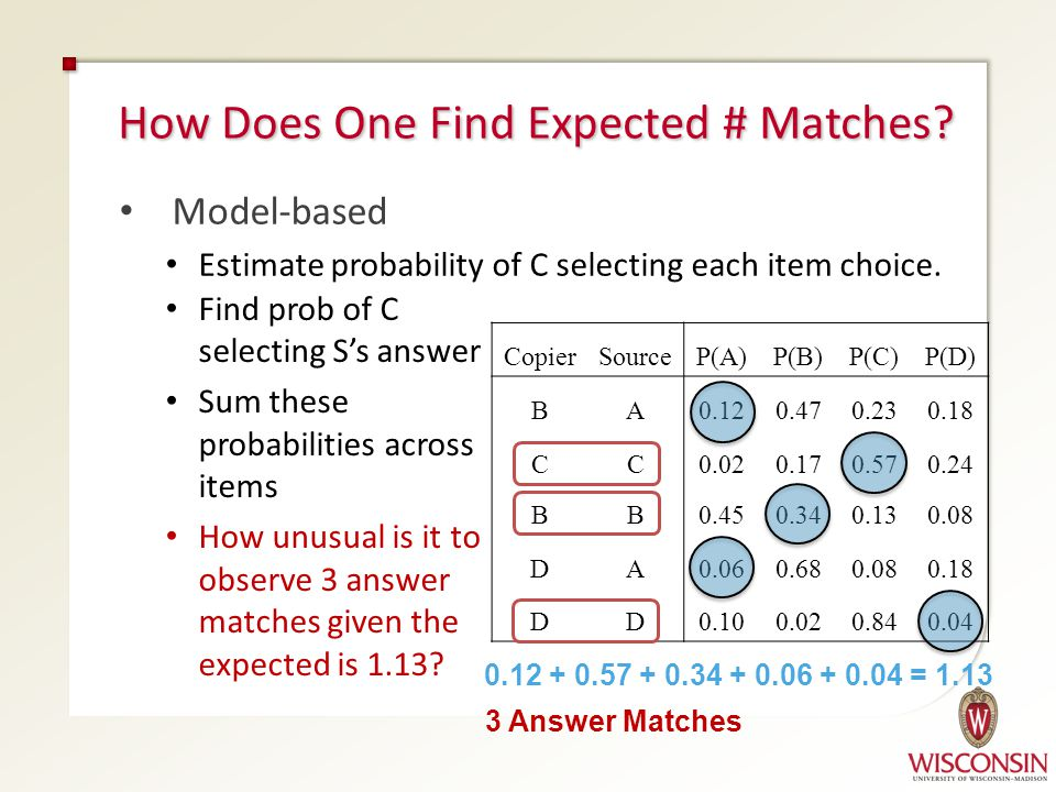 Example Probability Function Low Average High Ability of Alleged Copier Prob(selecting alternative k) A C B D B C D A Alleged C Alleged S S selected (A) Prob(Match) =.12