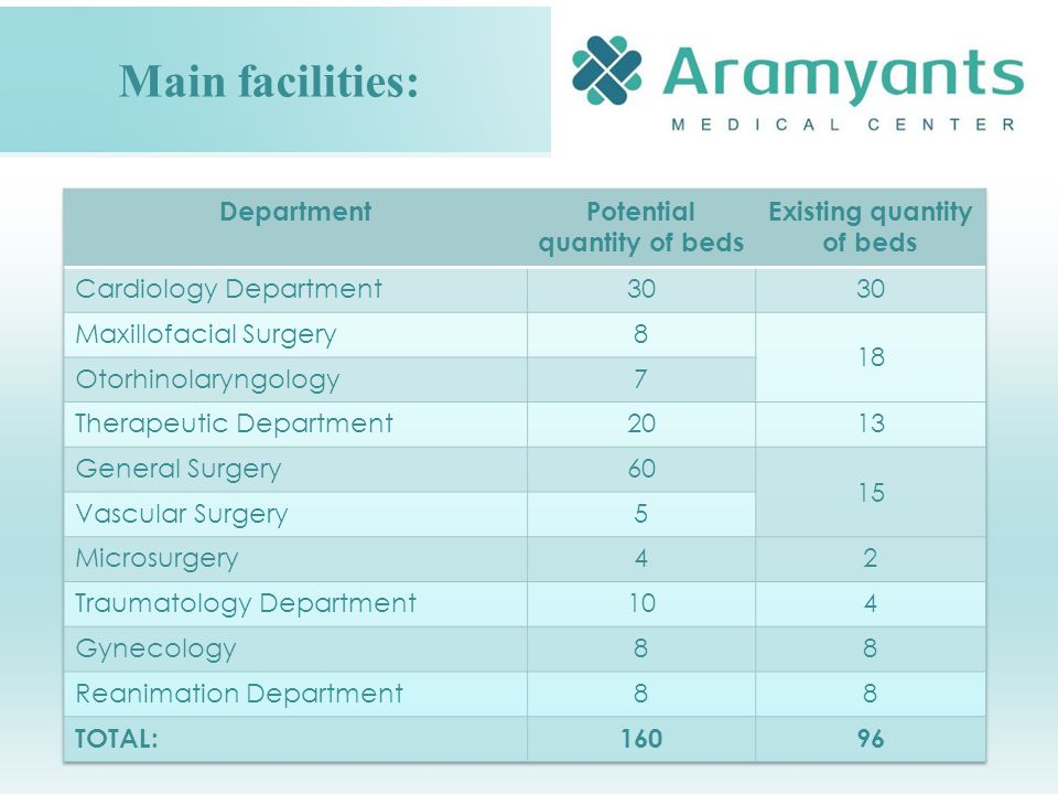 Main facilities: