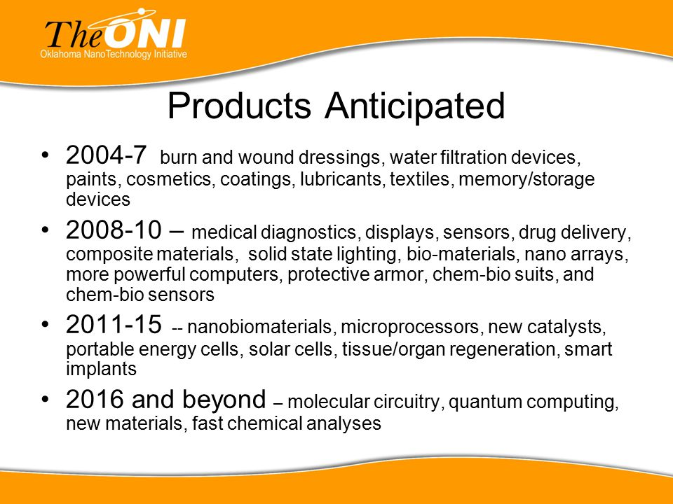 Products Anticipated 2004-7 burn and wound dressings, water filtration devices, paints, cosmetics, coatings, lubricants, textiles, memory/storage devi