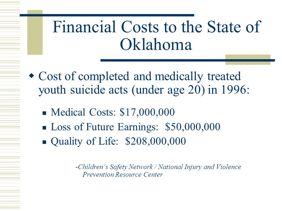 Financial Costs to the State of Oklahoma  Cost of completed and medically treated youth suicide acts (under age 20) in 1996: Medical Costs: $17,000,000 Loss of Future Earnings: $50,000,000 Quality of Life: $208,000,000 -Children's Safety Network / National Injury and Violence Prevention Resource Center