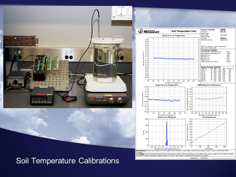 Soil Temperature Data  Sampled every 30 seconds, averaged every 15 minutes