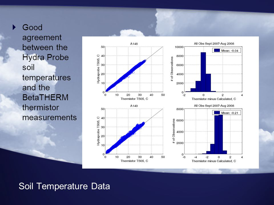 Soil Temperature Considerations  Soil Temperature gradients can be substantial in the top ~10 cm of soil.