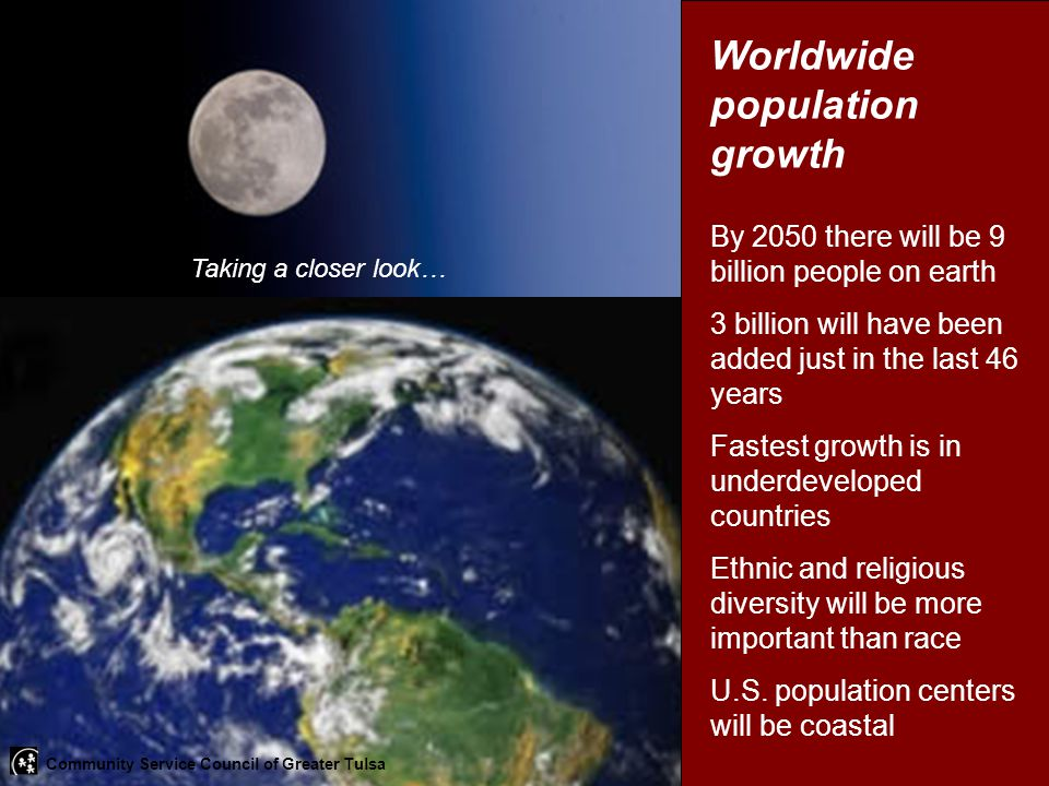 Worldwide population growth By 2050 there will be 9 billion people on earth 3 billion will have been added just in the last 46 years Fastest growth is