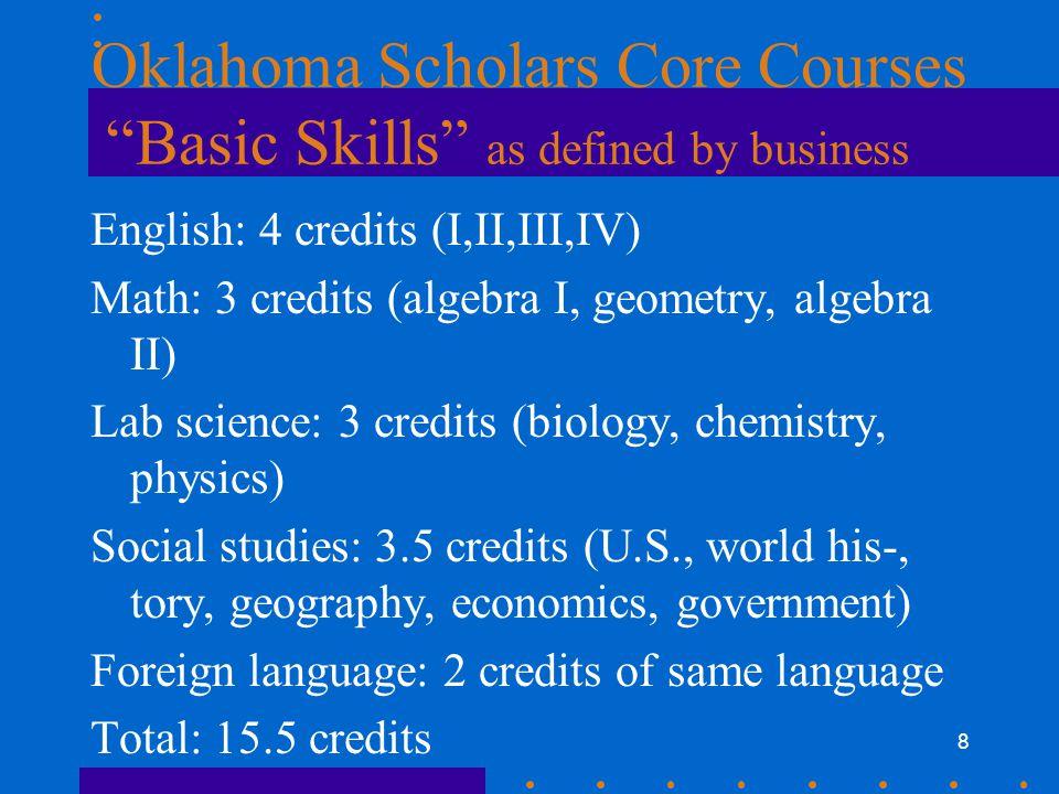 "8 Oklahoma Scholars Core Courses ""Basic Skills"" as defined by business English: 4 credits (I,II,III,IV) Math: 3 credits (algebra I, geometry, algebra"