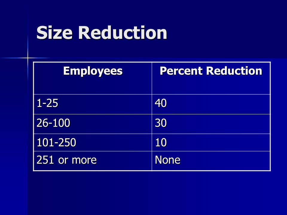 Size Reduction Employees Percent Reduction 1-2540 26-10030 101-25010 251 or more None