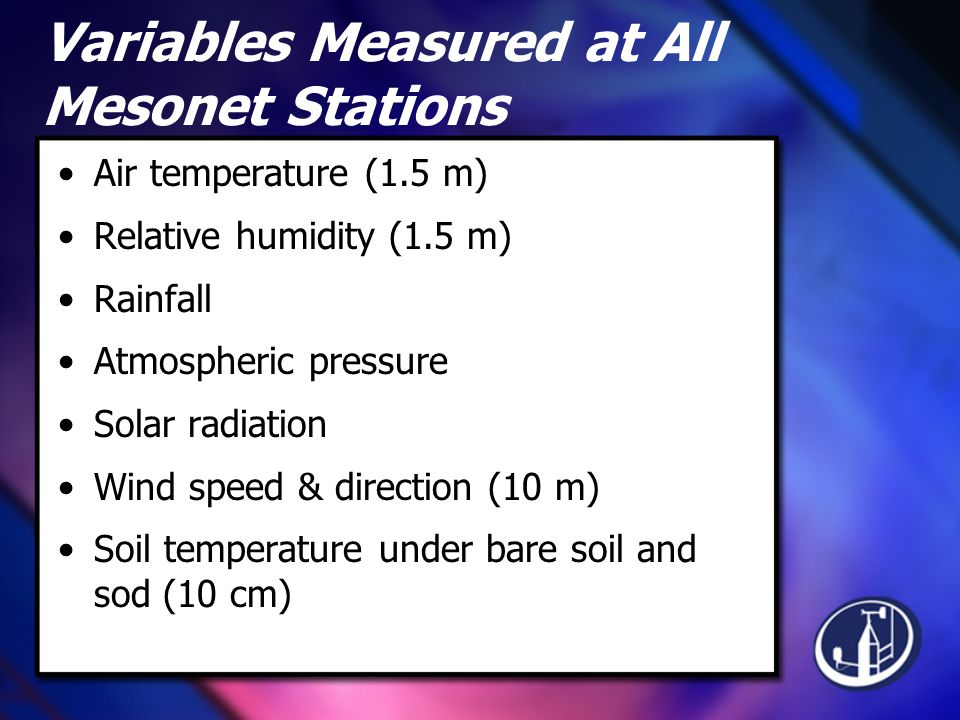 Variables Measured at All Mesonet Stations Air temperature (1.5 m) Relative humidity (1.5 m) Rainfall Atmospheric pressure Solar radiation Wind speed & direction (10 m) Soil temperature under bare soil and sod (10 cm)