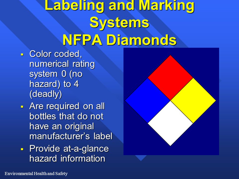 Environmental Health and Safety Labeling and Marking Systems NFPA Diamonds  Color coded, numerical rating system 0 (no hazard) to 4 (deadly)  Are required on all bottles that do not have an original manufacturer's label  Provide at-a-glance hazard information