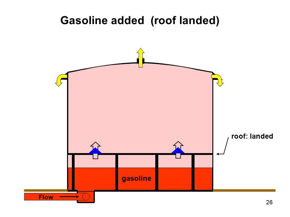 26 Flow Gasoline added (roof landed) roof: landed gasoline