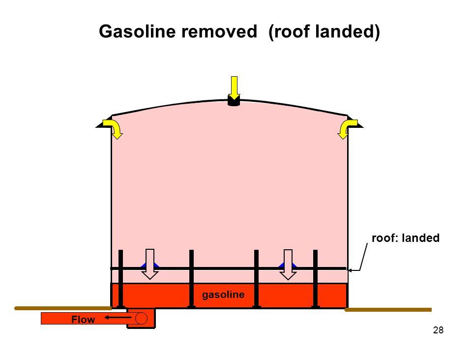 28 Flow Gasoline removed (roof landed) roof: landed gasoline