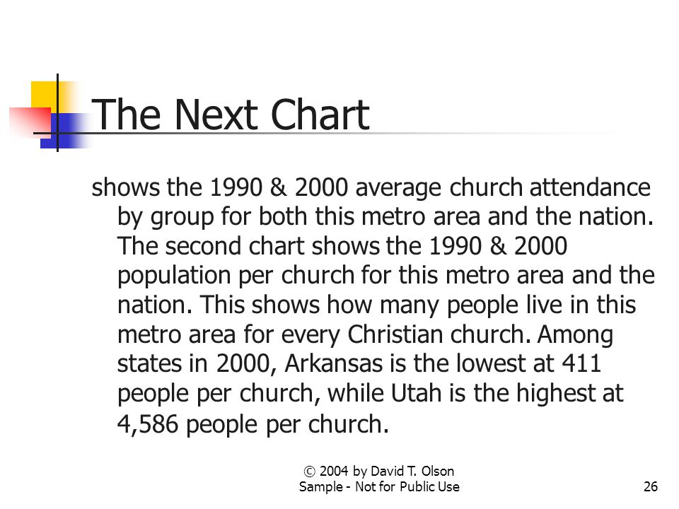 © 2004 by David T. Olson Sample - Not for Public Use26 The Next Chart shows the 1990 & 2000 average church attendance by group for both this metro are