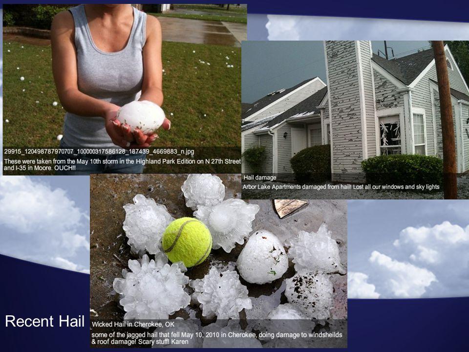 Recent Hail