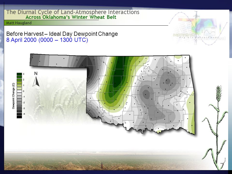 Matt Haugland Across Oklahoma's Winter Wheat Belt The Diurnal Cycle of Land-Atmosphere Interactions 8 April 2000 (0000 – 1300 UTC) Before Harvest – Ideal Day Dewpoint Change