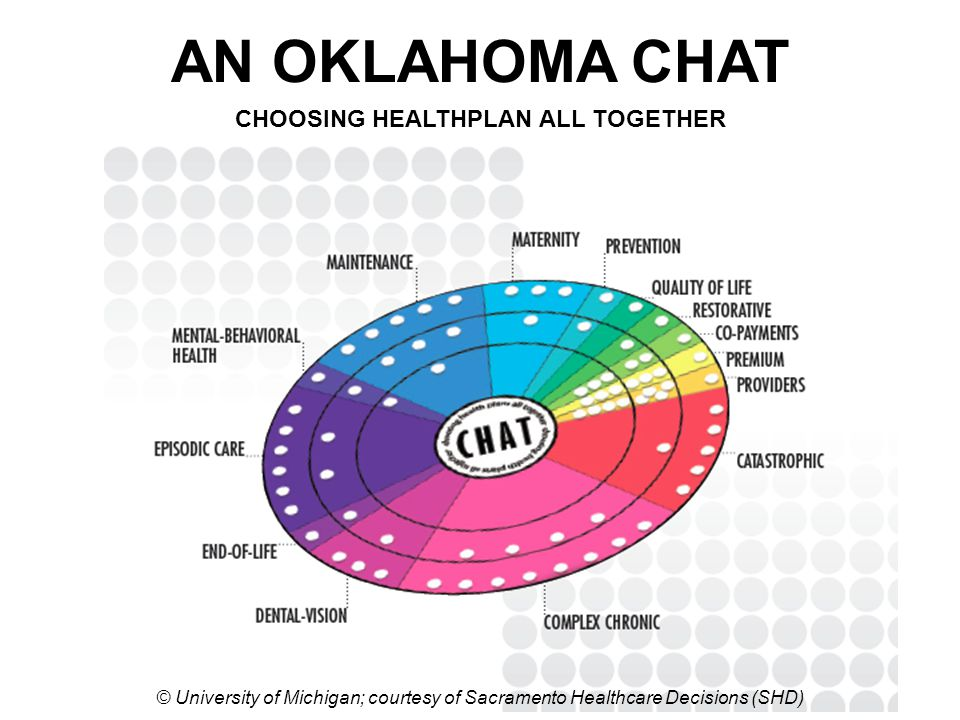 AN OKLAHOMA CHAT CHOOSING HEALTHPLAN ALL TOGETHER © University of Michigan; courtesy of Sacramento Healthcare Decisions (SHD)