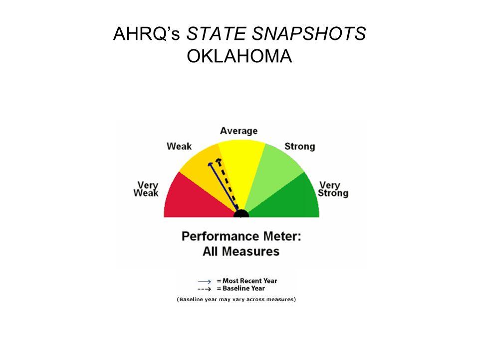 AHRQ's STATE SNAPSHOTS OKLAHOMA
