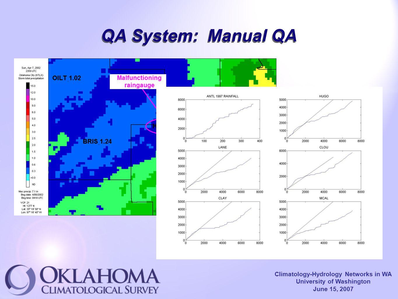 Climatology-Hydrology Networks in WA University of Washington June 15, 2007 QA System: Manual QA