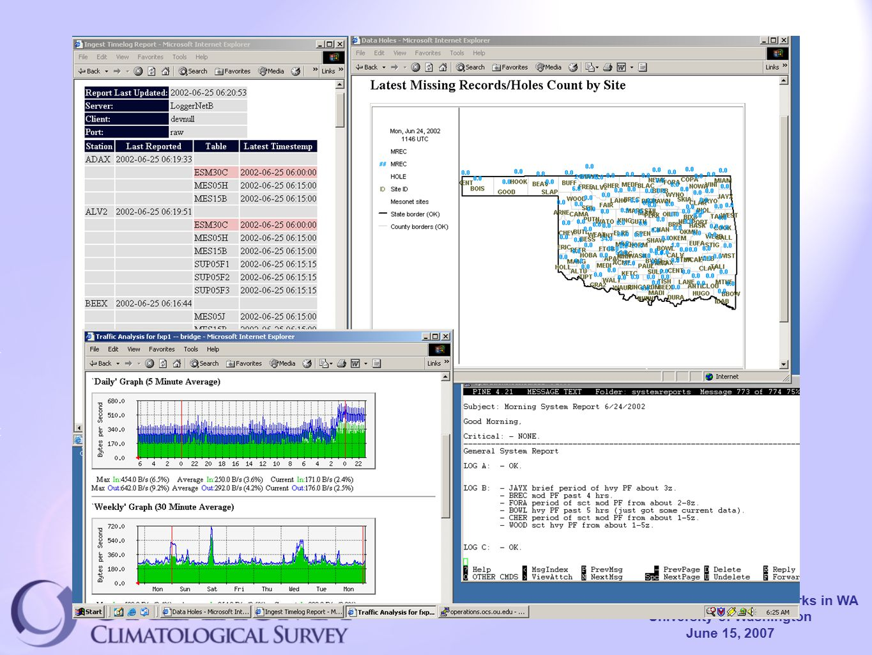 Climatology-Hydrology Networks in WA University of Washington June 15, 2007